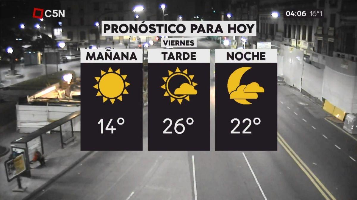 Pronóstico del tiempo del viernes 16 de marzo de 2018