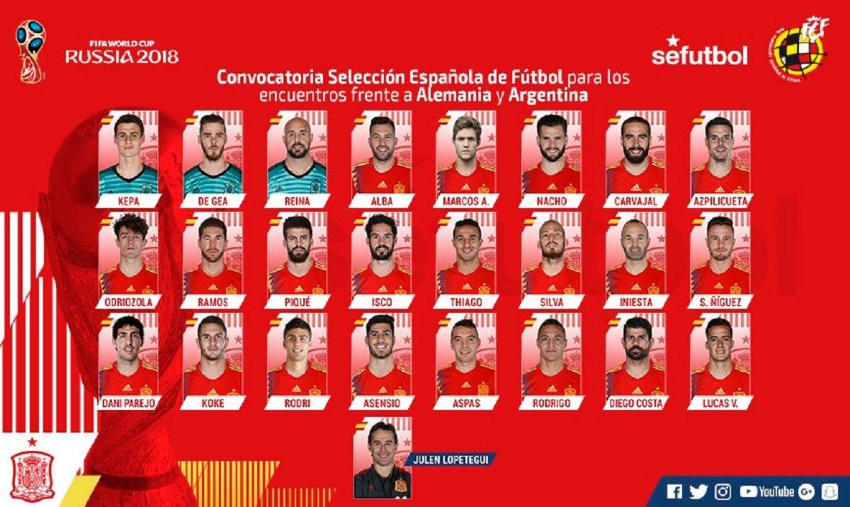 España ya tiene a sus convocados para jugar contra Argentina