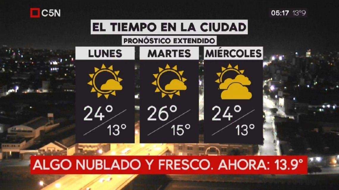 Pronóstico del tiempo extendido del lunes 19 de marzo de 2019