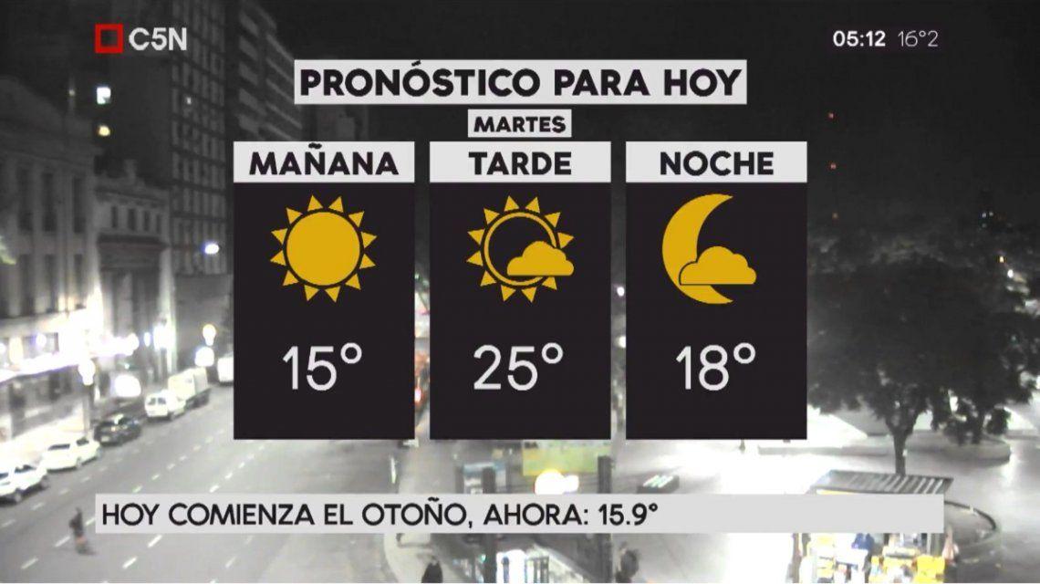 Pronóstico del tiempo del martes 20 de marzo de 2018