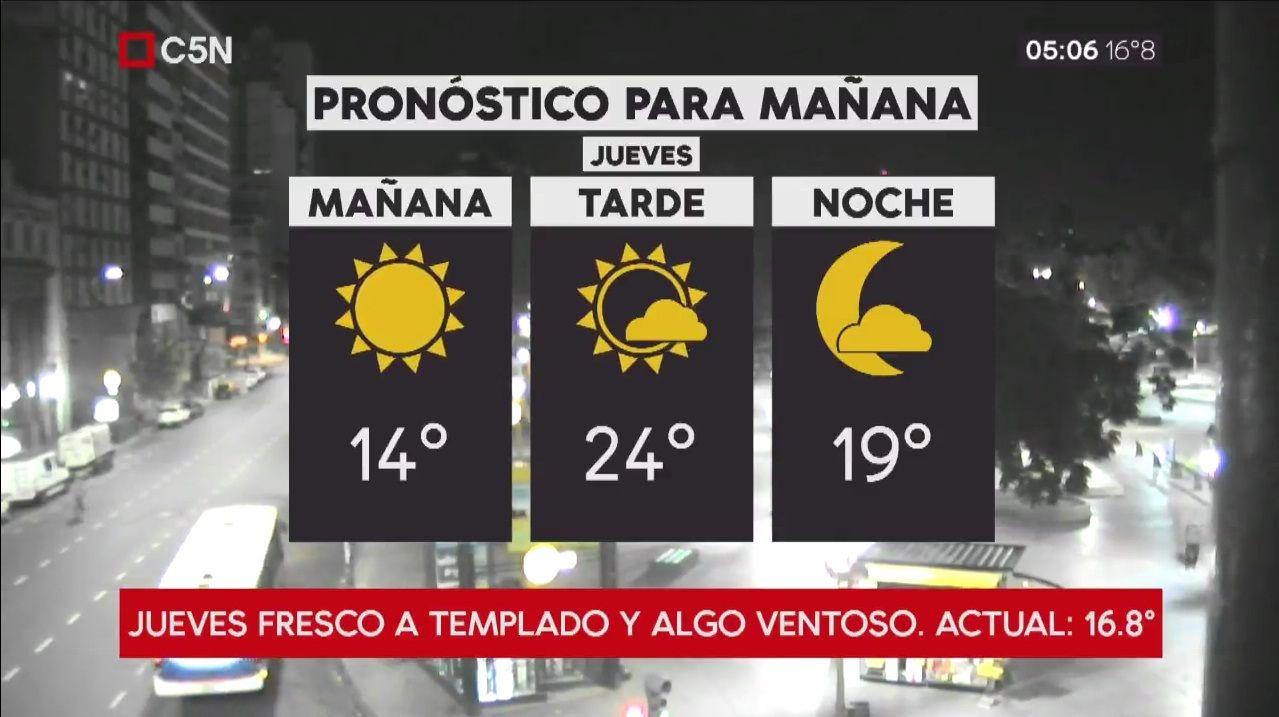 Pronóstico del tiempo del jueves 22 de marzo de 2018