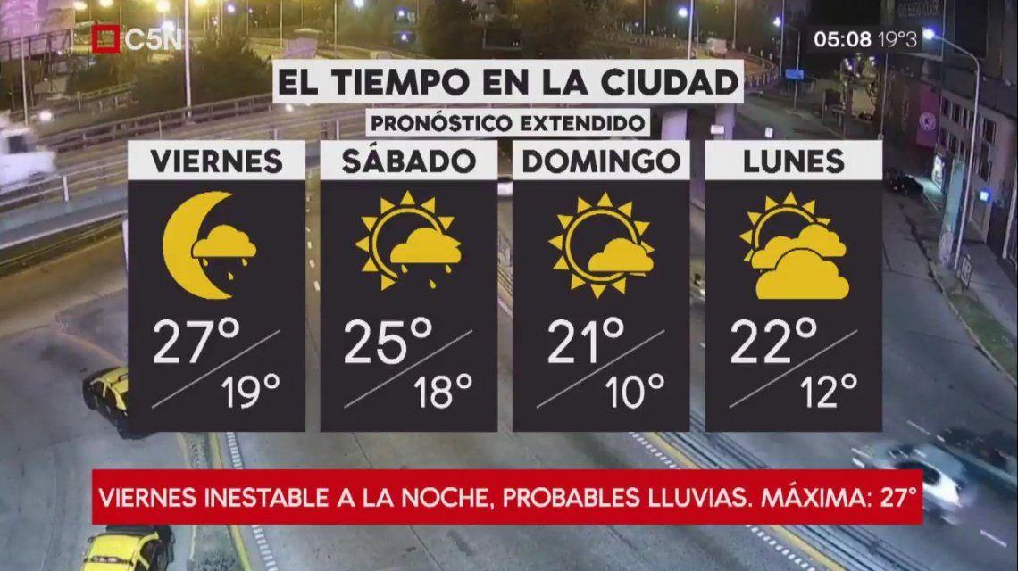 Pronóstico del tiempo extendido del viernes 23 de marzo de 2018