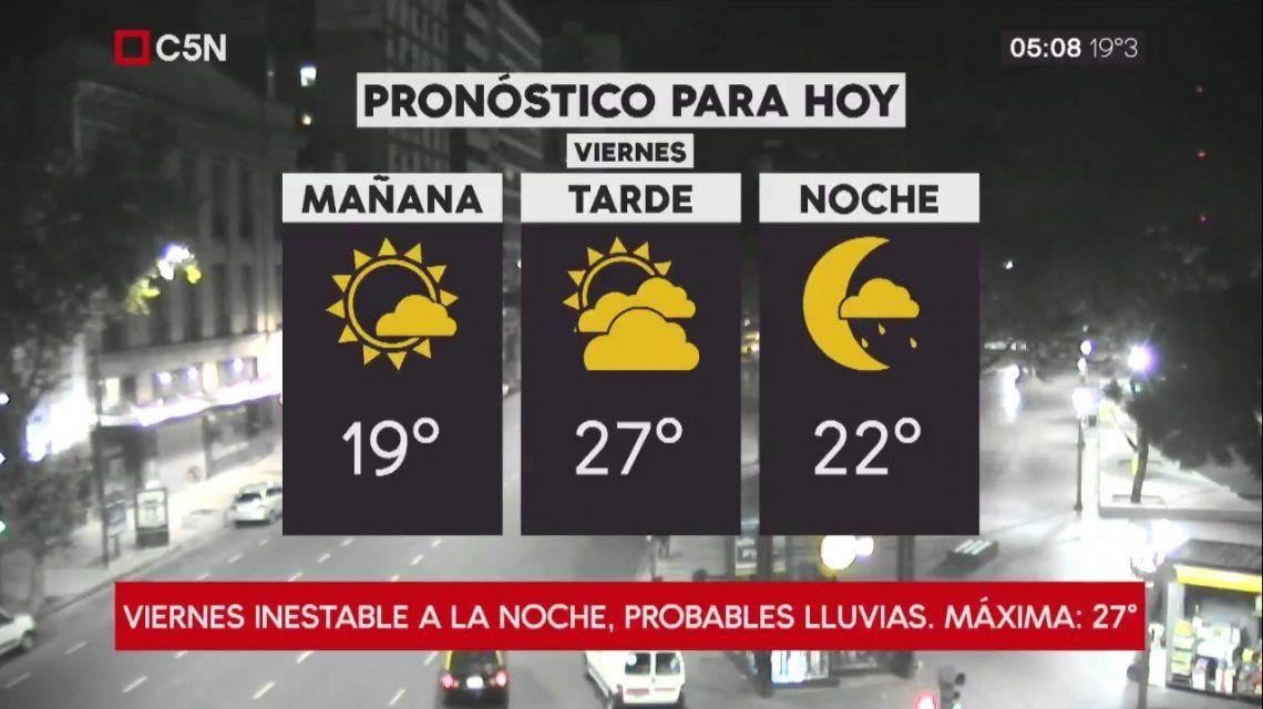 Pronóstico del tiempo del viernes 23 de marzo de 2018