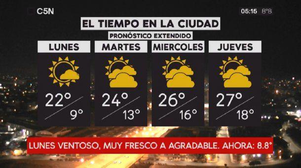Pronóstico del tiempo extendido del viernes 30 de marzo de 2018