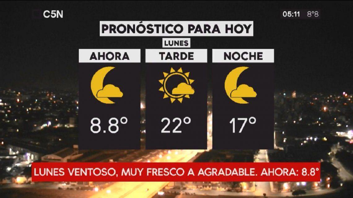 Pronostico del tiempo del lunes 26 de marzo de 2018