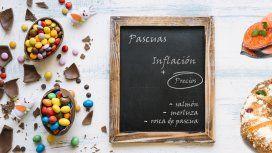 La canasta de Pascua llega con aumentos: cuántas podías comprar en 2015 y cuántas hoy