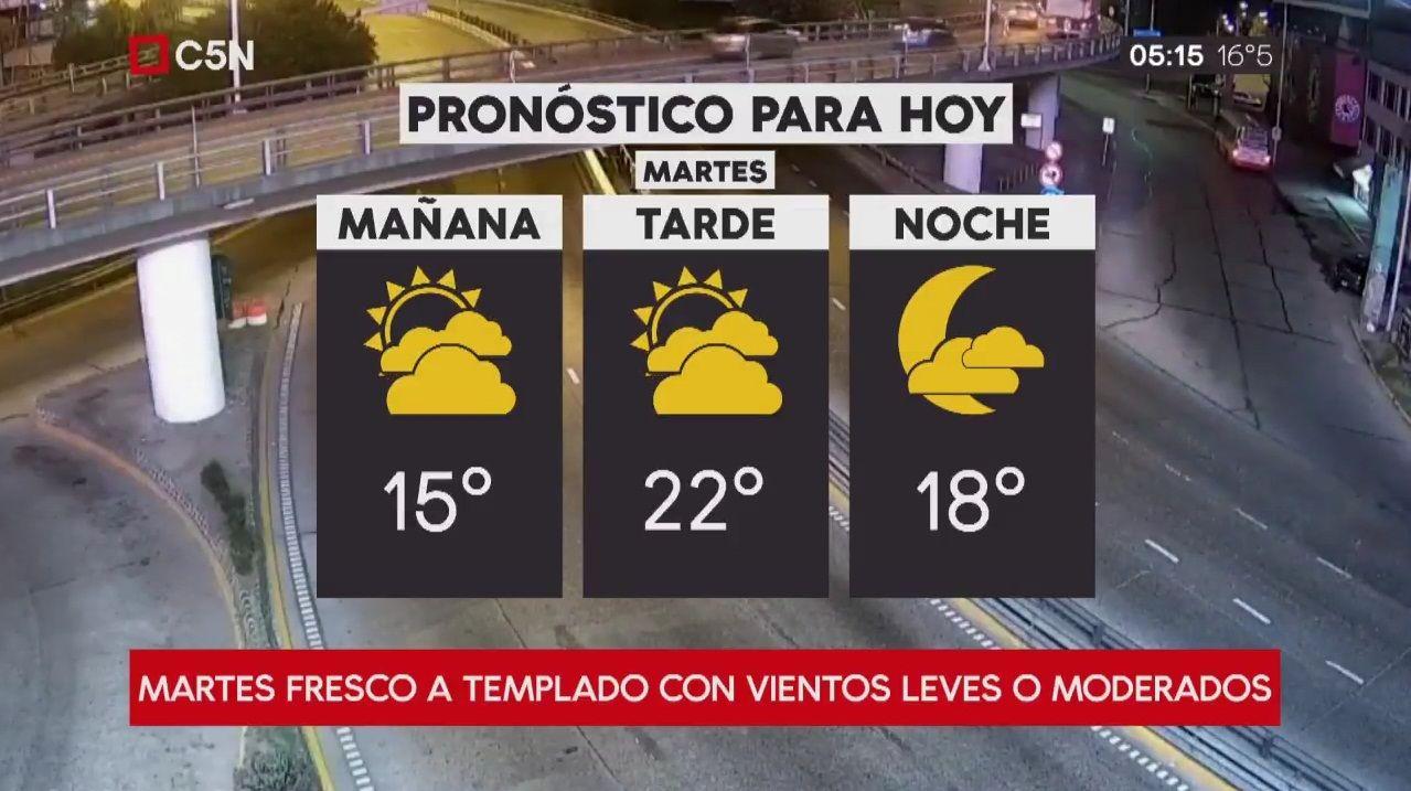 Pronóstico del tiempo del martes 27 de marzo de 2018