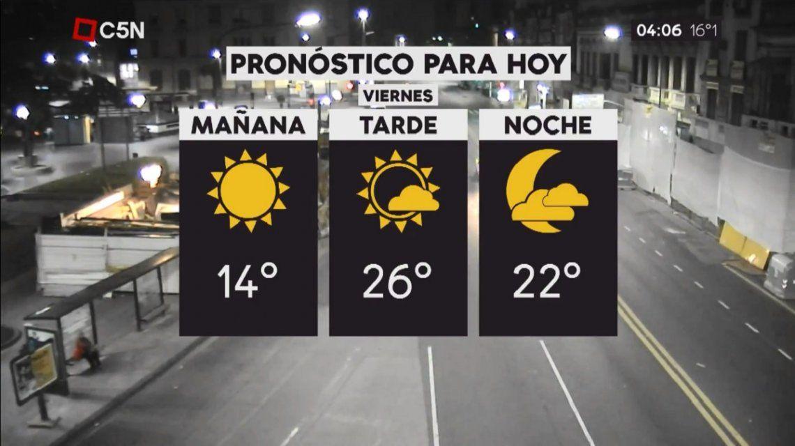 Pronóstico del tiempo del miércoles 28 de marzo de 2018
