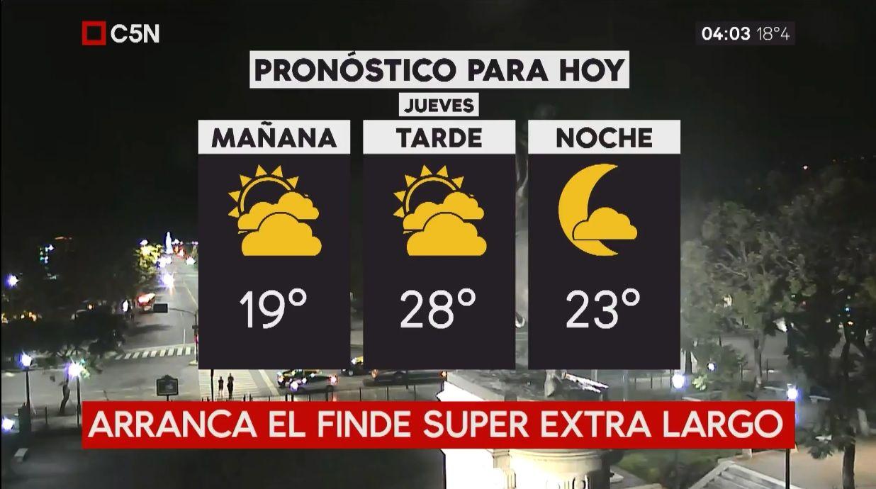 Pronóstico del tiempo del jueves 29 de marzo de 2018