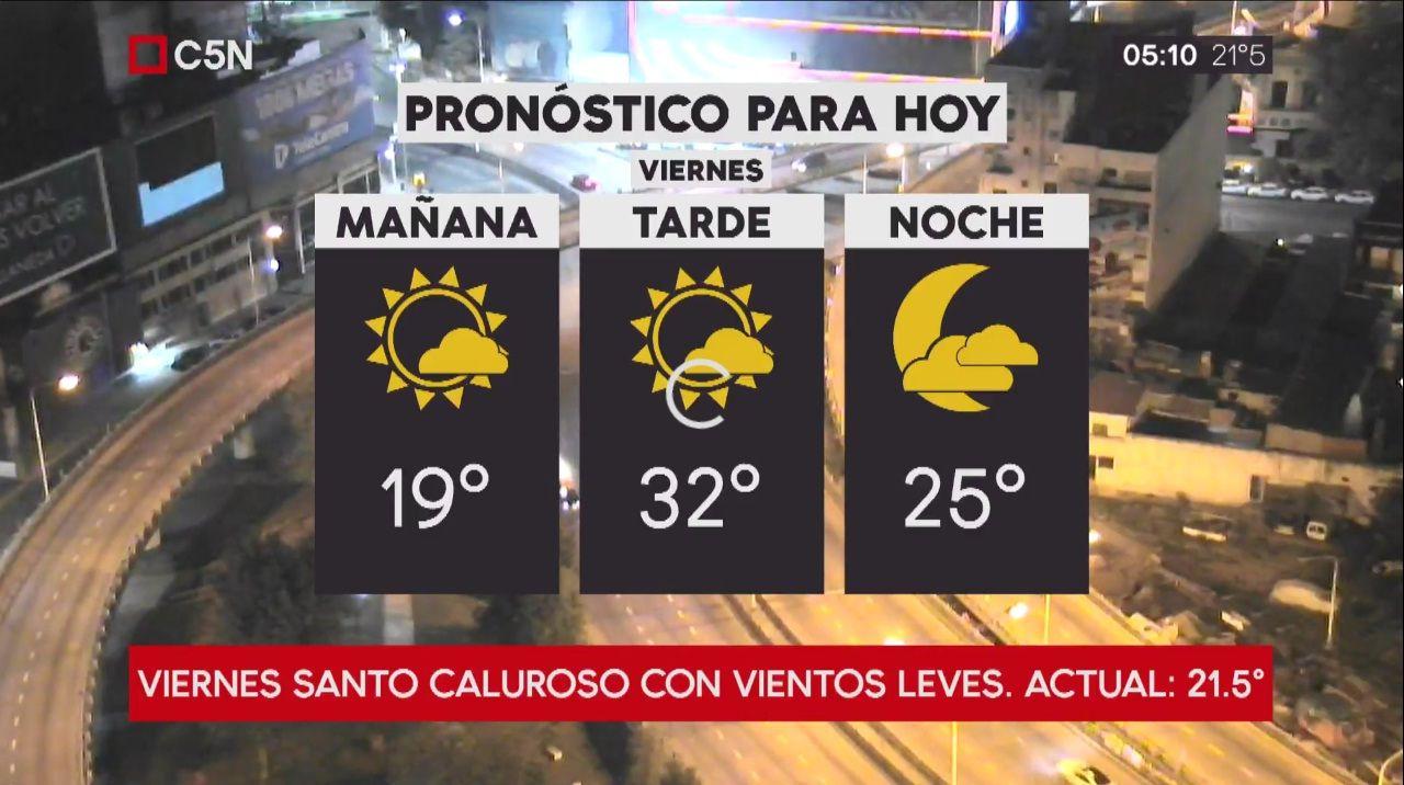 Pronóstico del tiempo del viernes 30 de marzo de 2018