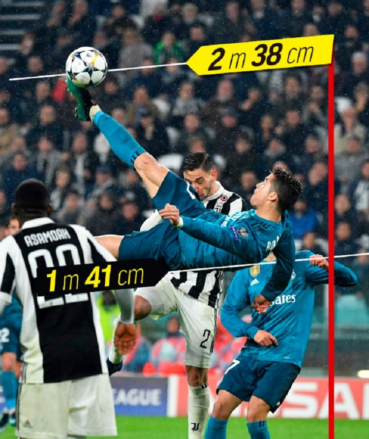 El impresionante dato sobre la chilena de Cristiano Ronaldo que no vas a poder creer