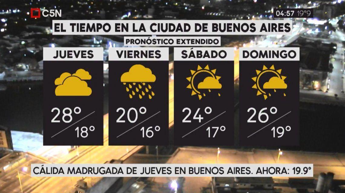 Pronóstico del tiempo extendido del jueves 5 de abril de 2018
