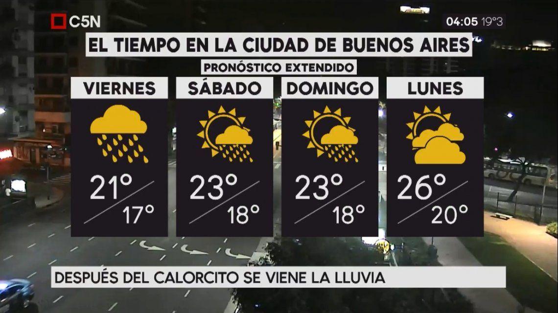 Pronóstico del tiempo extendido del viernes 6 de abril de 2018