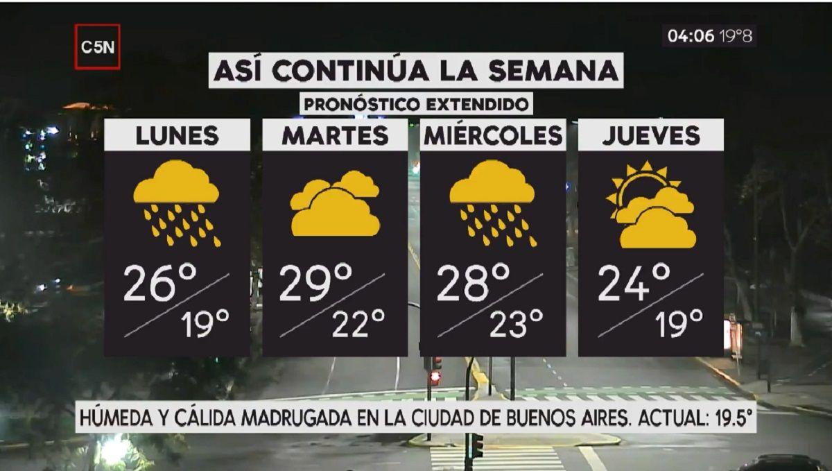 Pronóstico del tiempo extendido del lunes 9 de abril de 2019