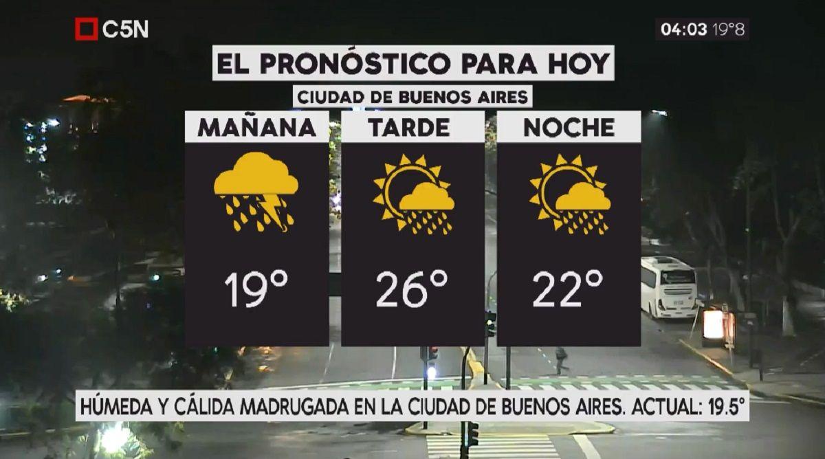 Pronóstico del tiempo del lunes 9 de abril de 2019