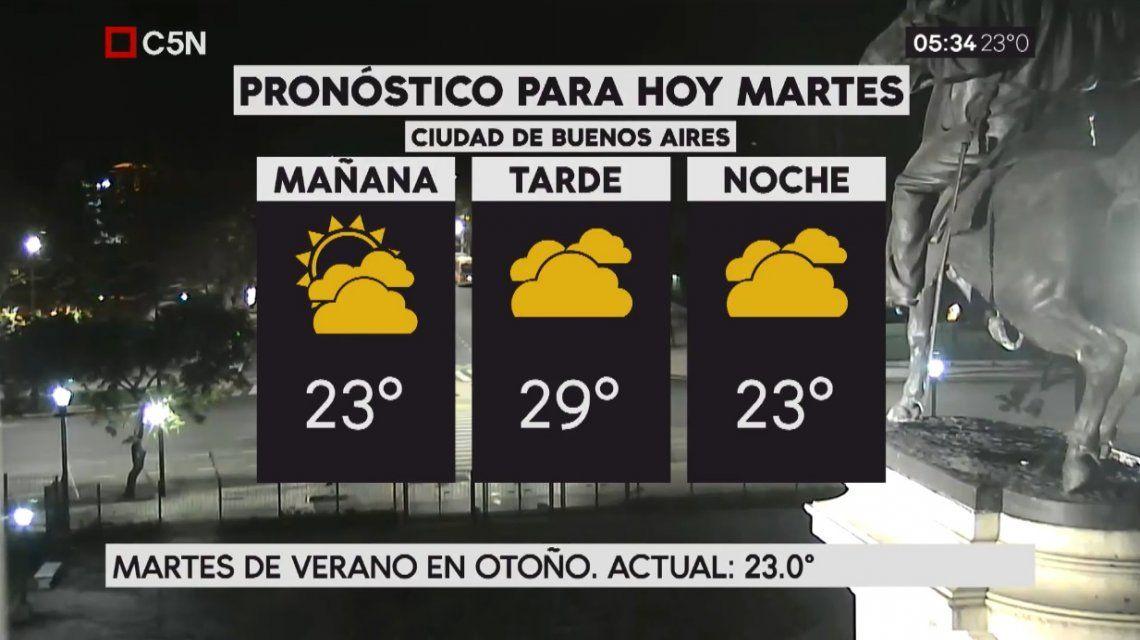 Pronóstico del tiempo del martes 10 de abril de 2018