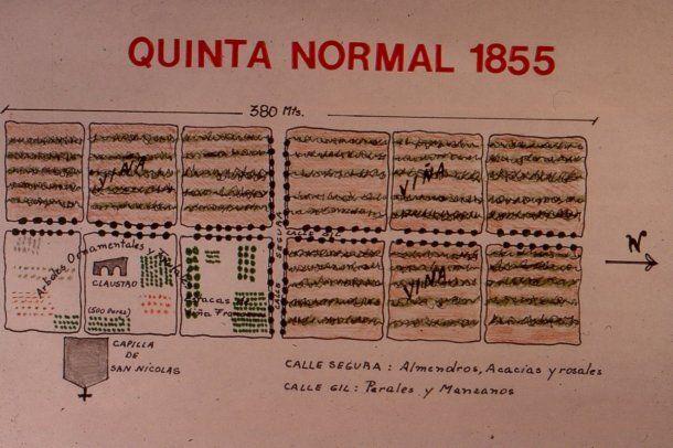 Esquema de la Quinta Normal (1855)<br>