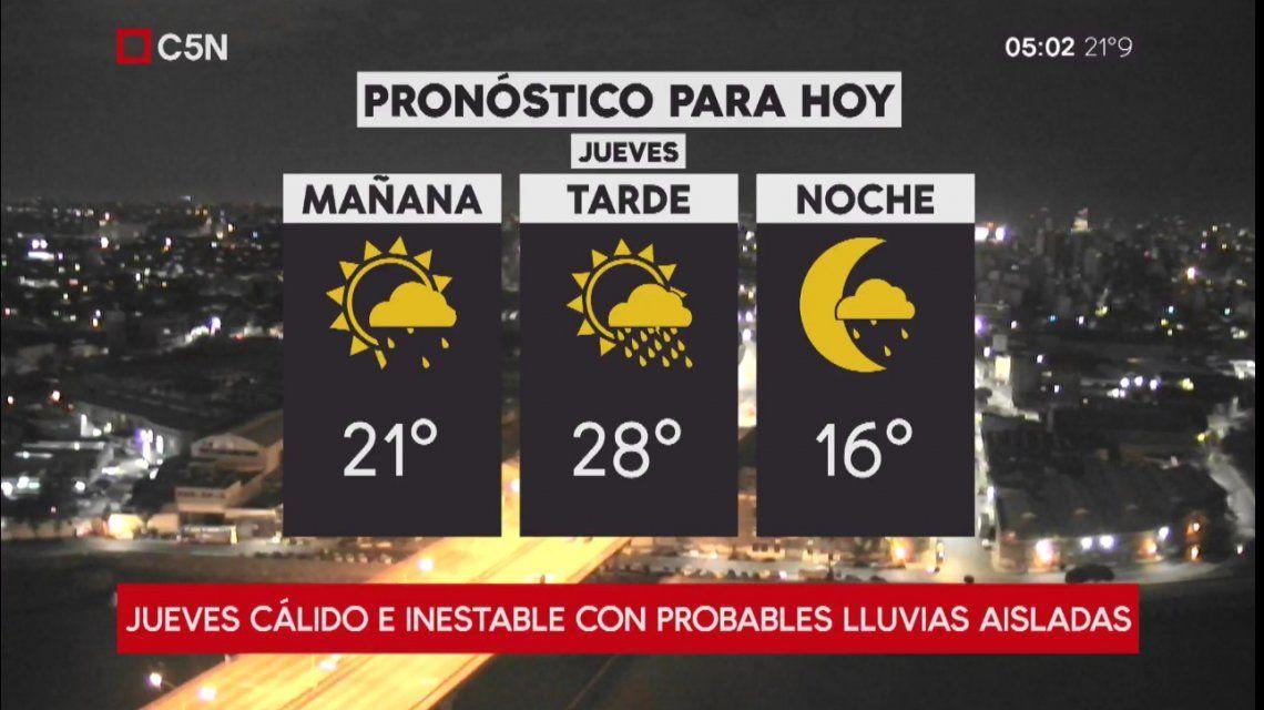 Pronóstico del tiempo del jueves 19 de abril de 2018