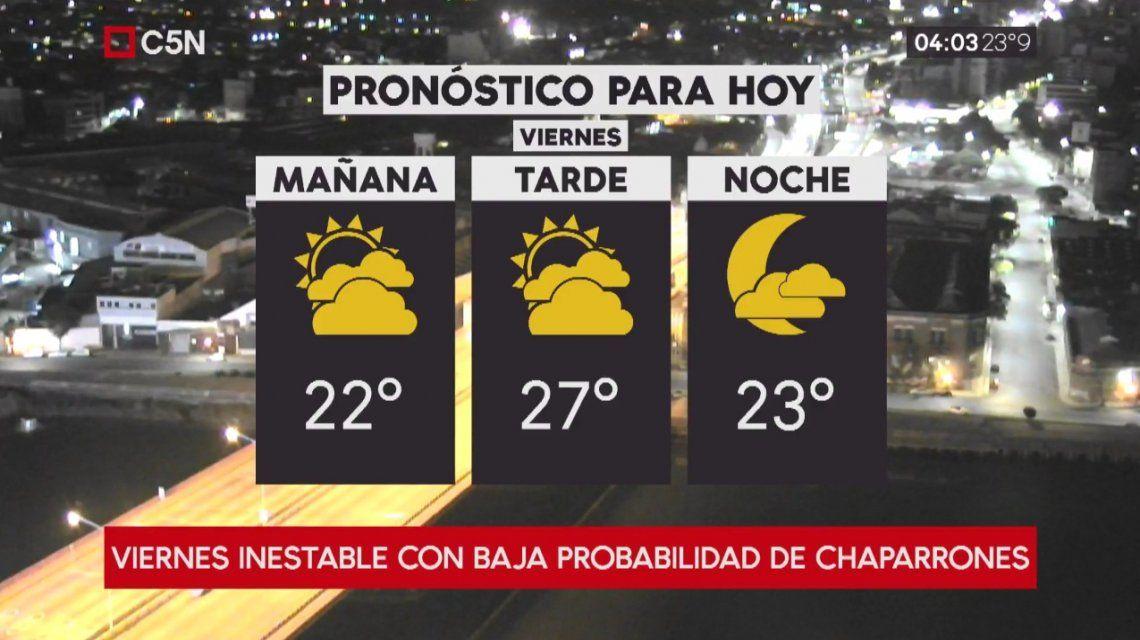 Pronóstico del tiempo del viernes 20 de abril de 2018