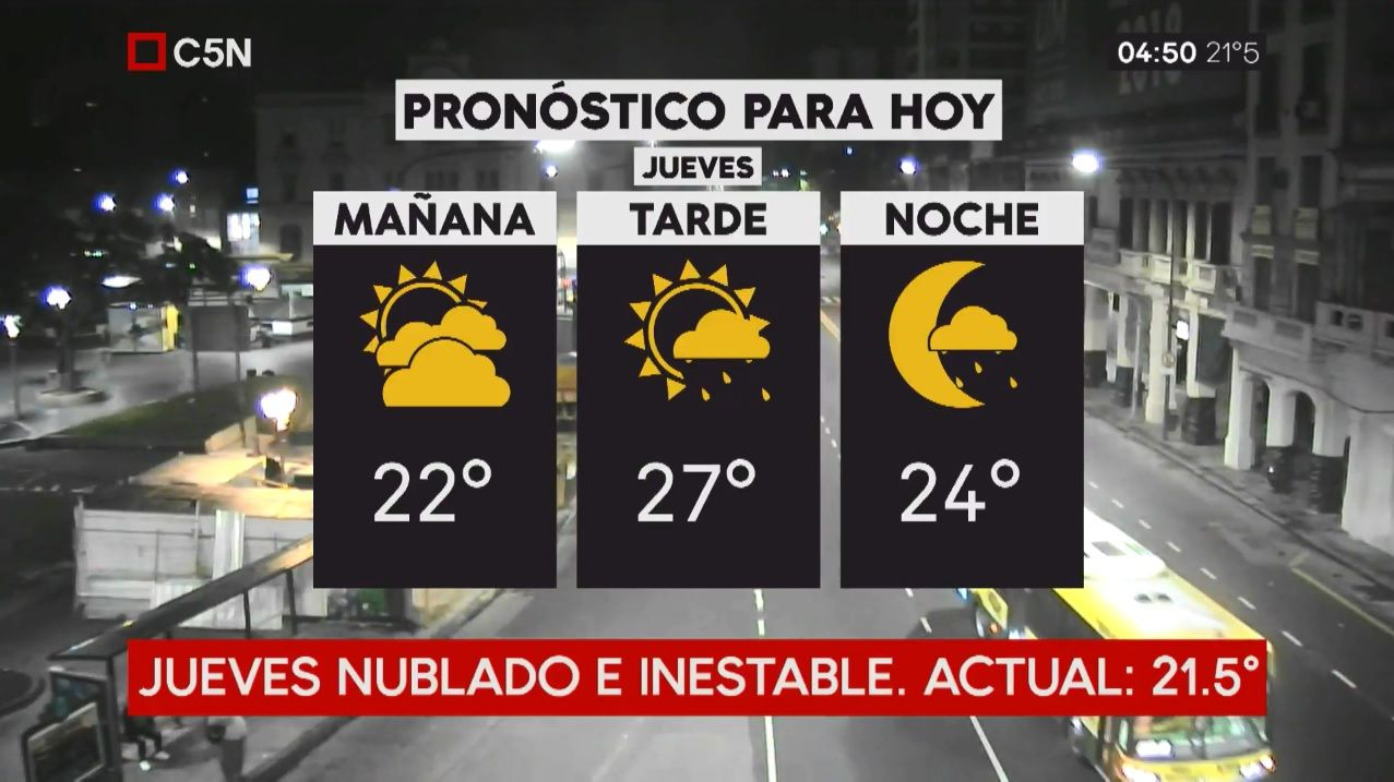 Pronostico del tiempo del jueves 26 de abril de 2018