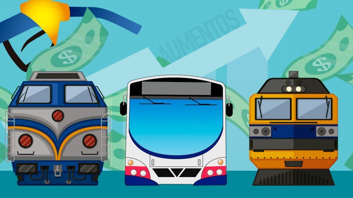 ¿Cuánto costará viajar en tren, colectivo y subte a partir de junio?