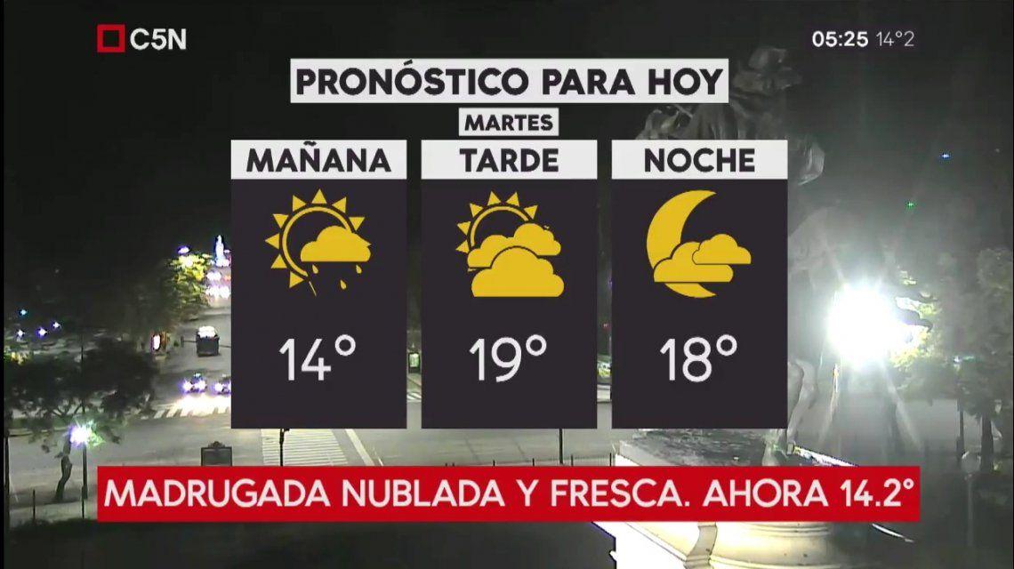 Pronóstico del tiempo del martes 1 de mayo de 2018
