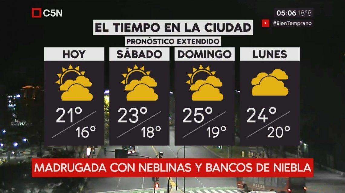 Pronóstico del tiempo extendido del viernes 4 de mayo de 2018