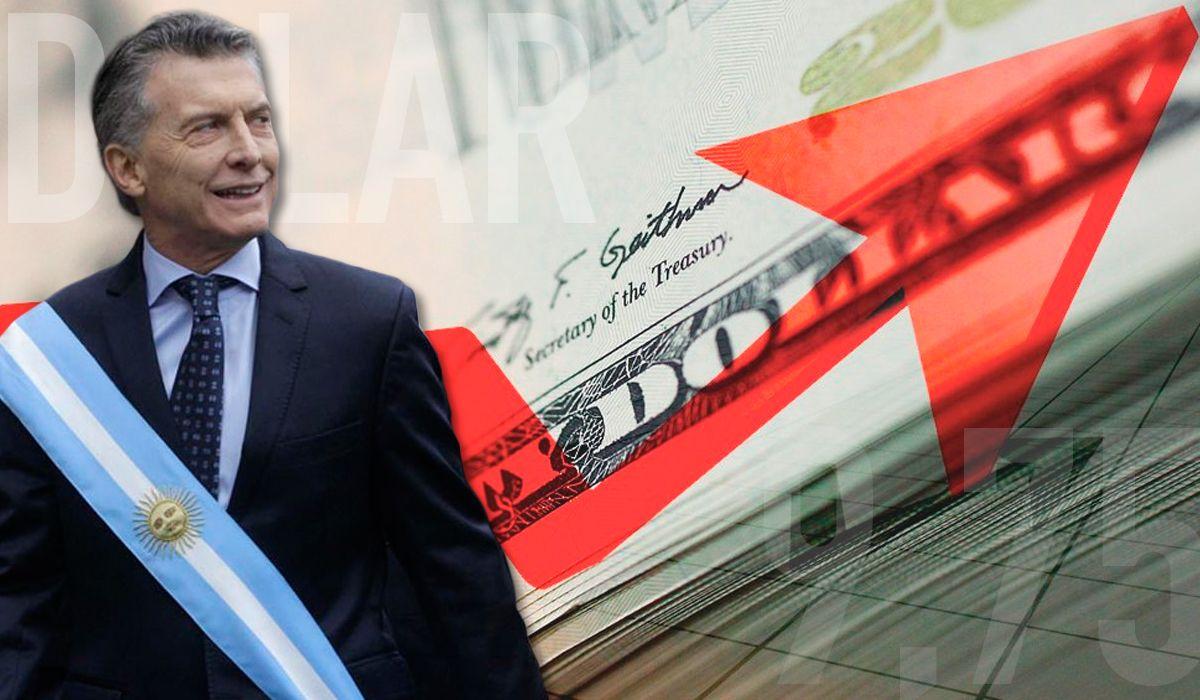 Dólar: qué pasó en la semana corta