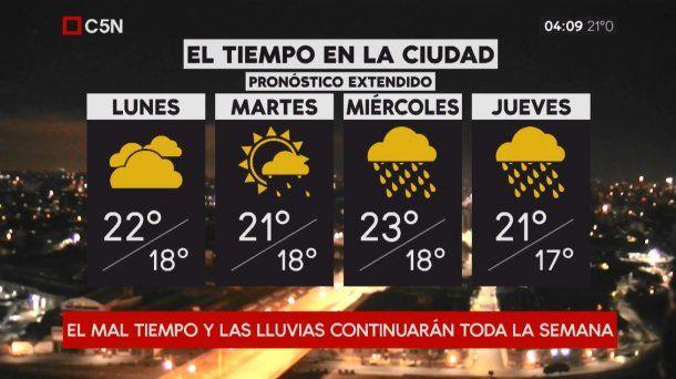 Pronóstico del tiempo extendido del lunes 7 de mayo de 2018