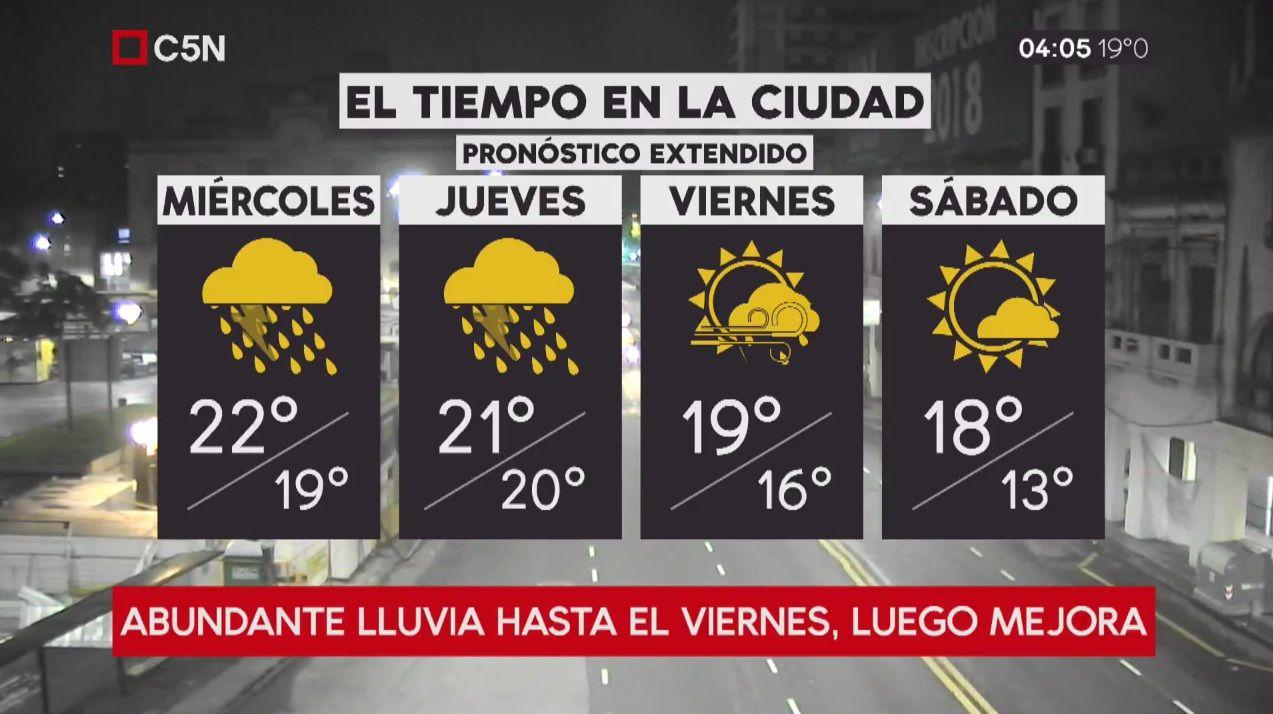 Pronóstico del tiempo extendido del miércoles 9 de mayo de 2018