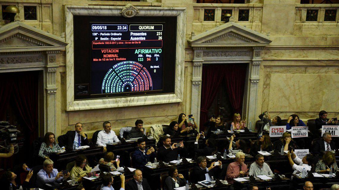 Con 133 votos la oposición logró darle media sanción al proyecto