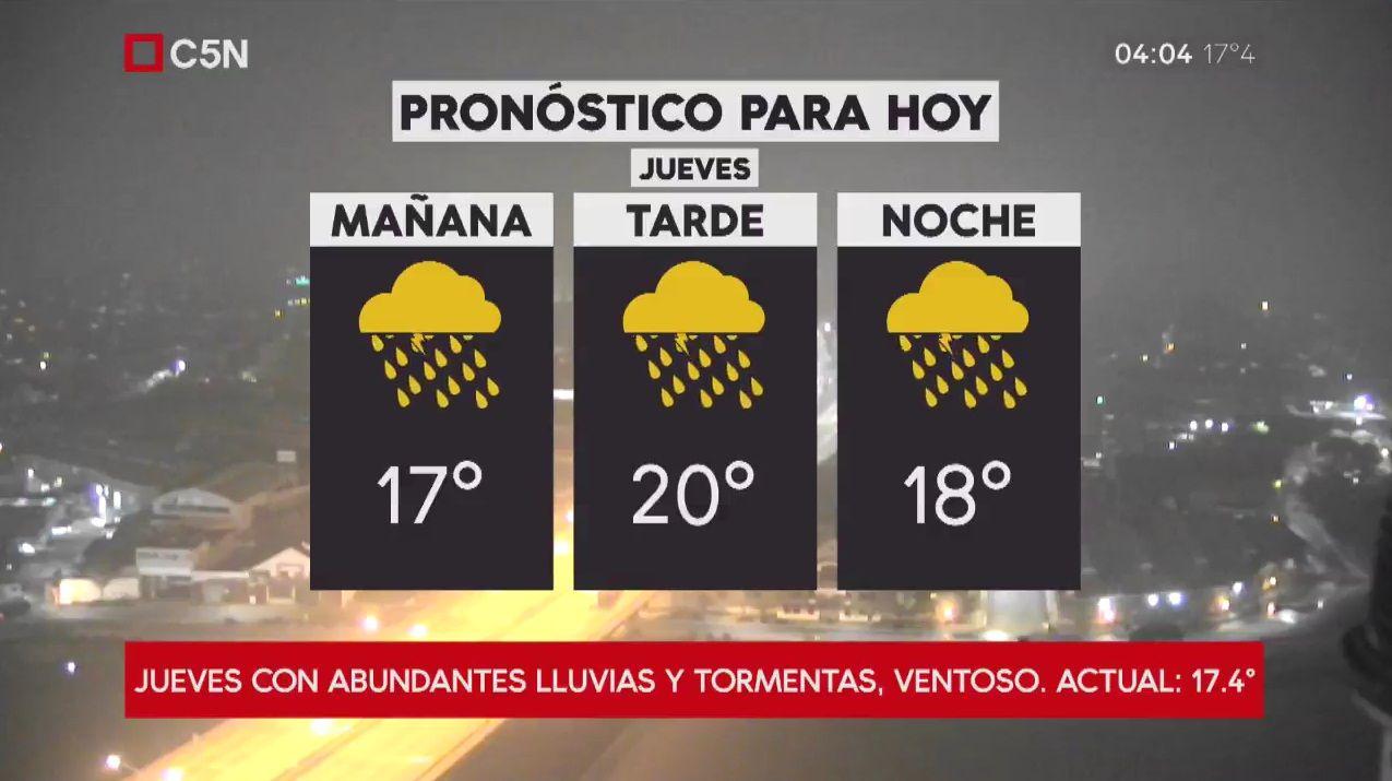 Pronóstico del tiempo del jueves 10 de mayode 2018