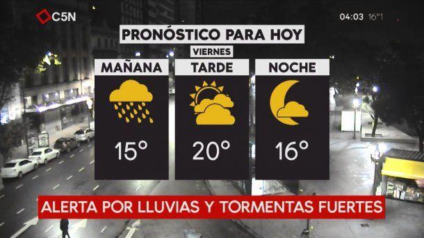 Pronóstico del tiempo del viernes 11 de mayo de 2018