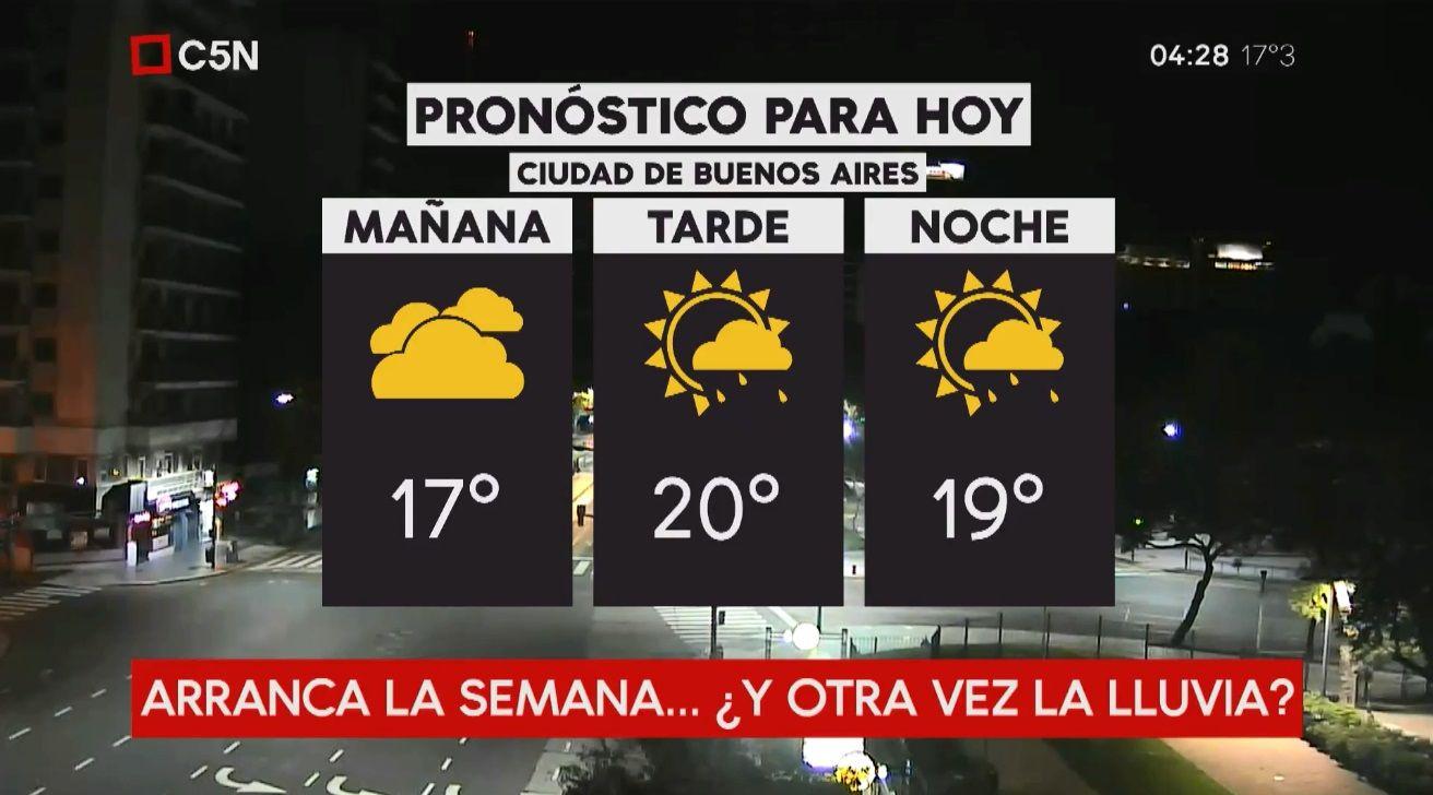 Pronóstico del tiempo del lunes 14 de mayo de 2018