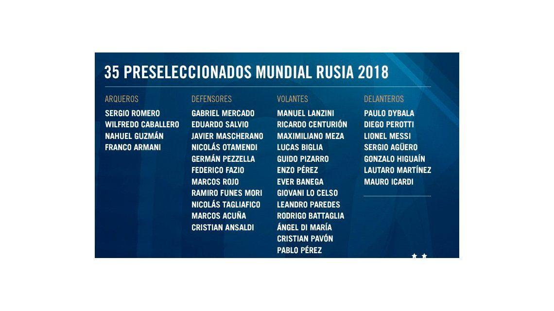 Ya están los 35: ¿cuándo se conocerán los 23 jugadores que viajarán al Mundial?