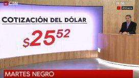 Víctor Hugo: Este martes vencen las Lebac y la Argentina pierde o pierde