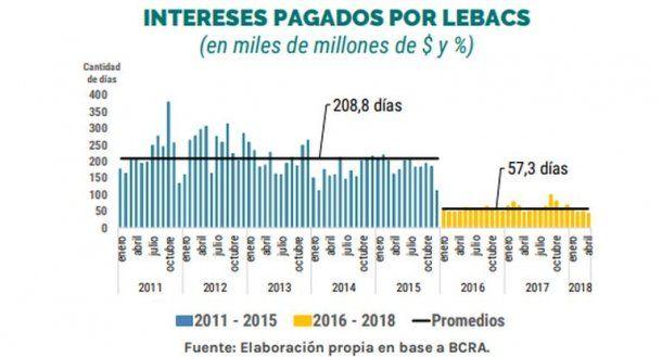Infografía de Ámbito Financiero<br>