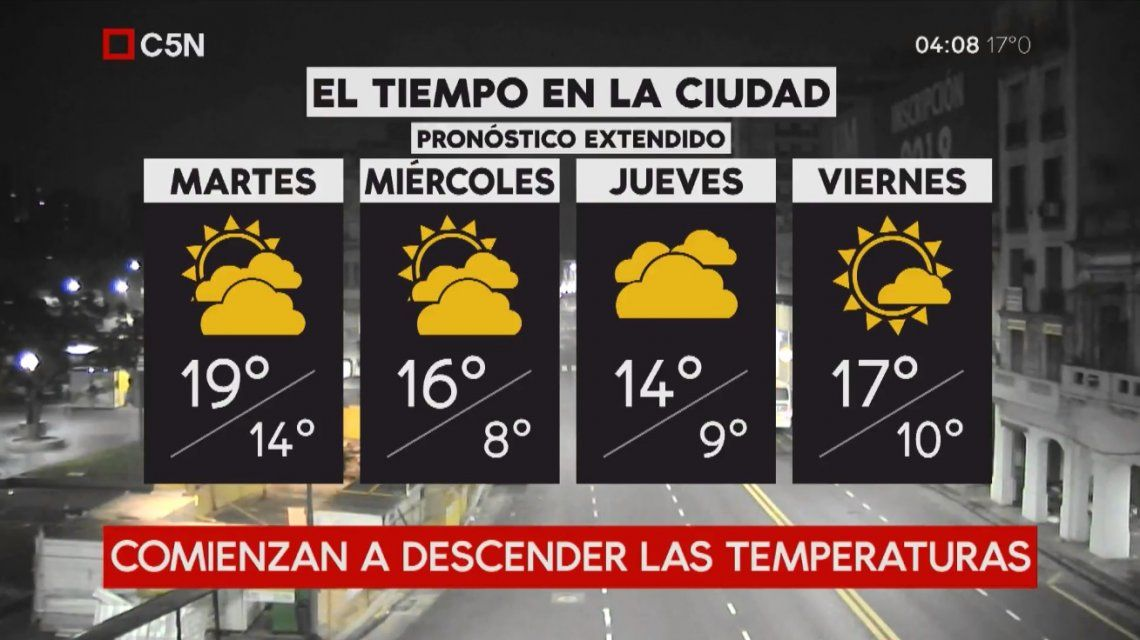 Pronóstico del tiempo extendido del martes 15 de mayo de 2018