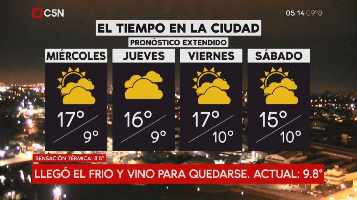 Pronóstico del tiempo extendido del miércoles 16 de mayo de 2018