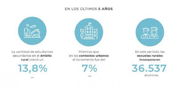 Fuente Argentinos por la Educación<br>