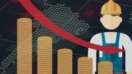 La Cepal advirtió que la Argentina es el único país donde el salario cayó hasta 10%
