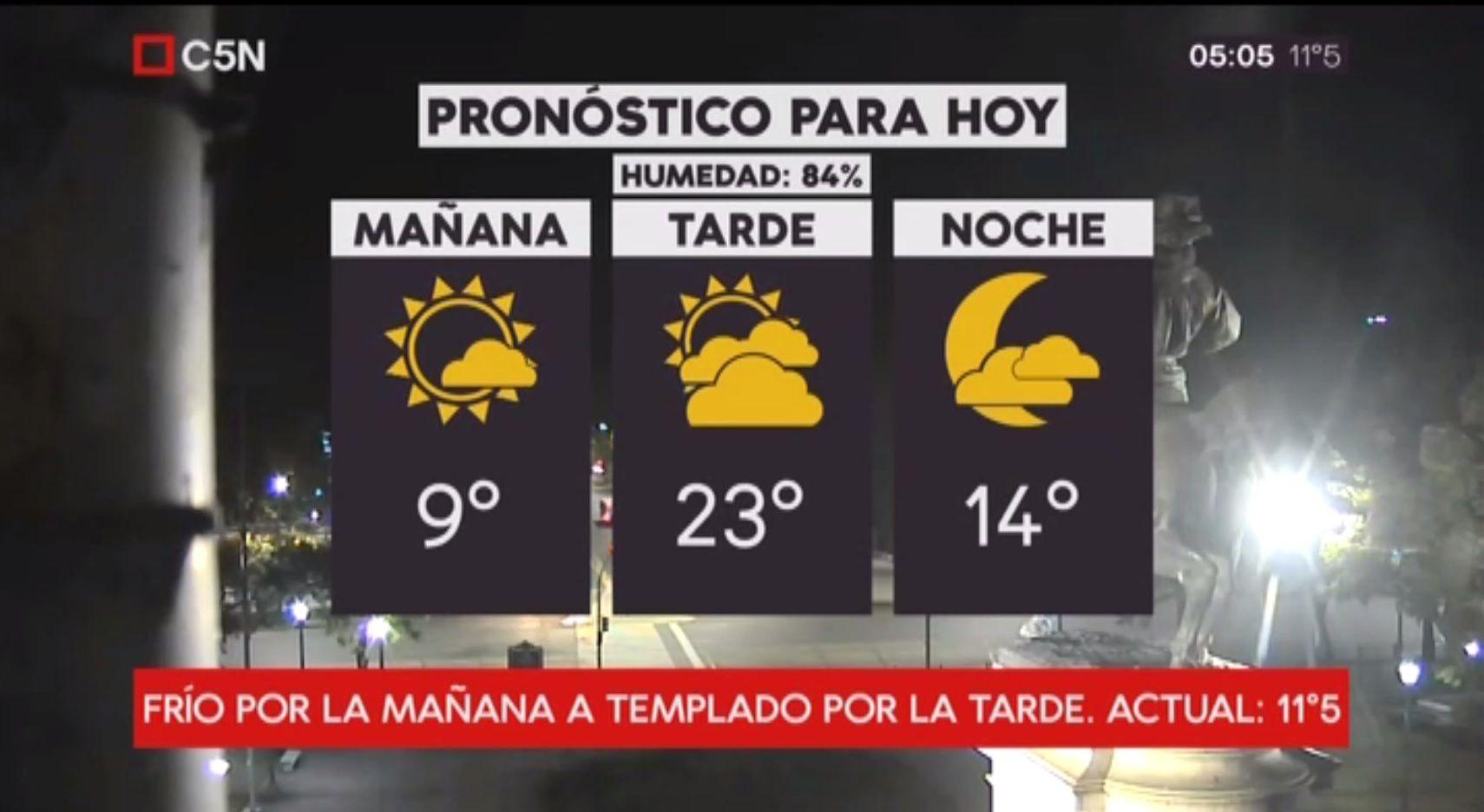 Pronóstico del tiempo del jueves 24 de mayo de 2018