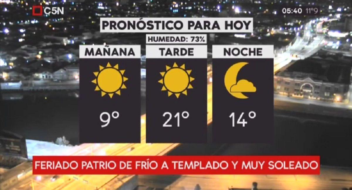 Pronóstico del tiempo del viernes 25 de mayo de 2018