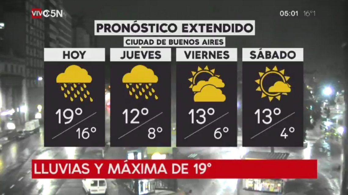 Pronóstico del tiempo extendido del miércoles 30 de mayo de 2018