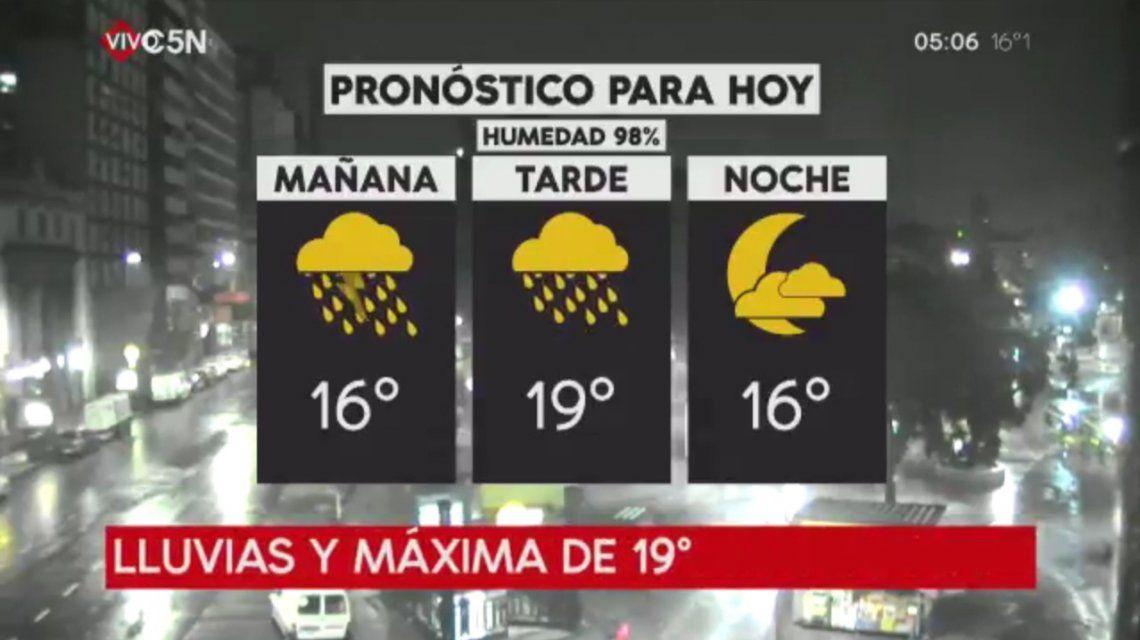 Pronóstico del tiempo del miércoles 30 de mayo de 2018