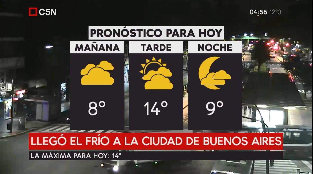 Pronóstico del tiempo del jueves 31 de mayo de 2018