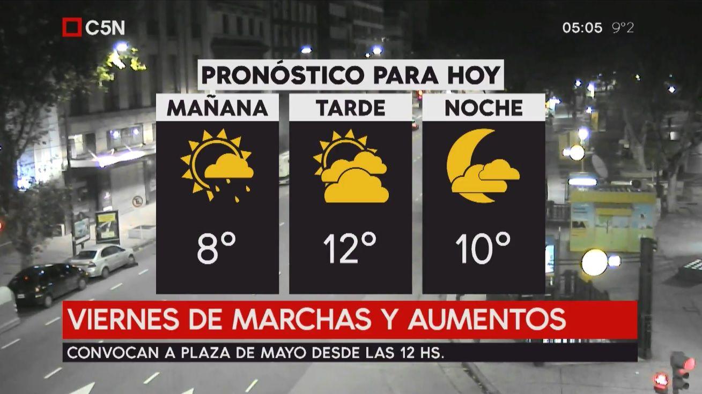 Pronóstico del tiempo del viernes 1 de junio de 2018