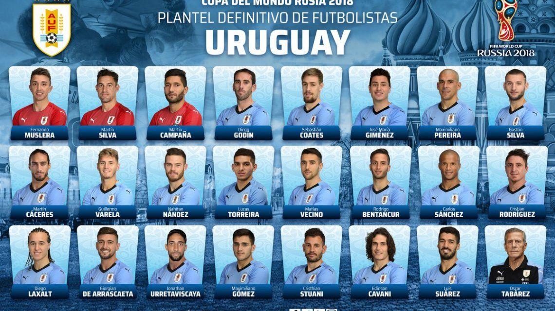 Los 23 elegidos por Tabárez para la selección uruguaya