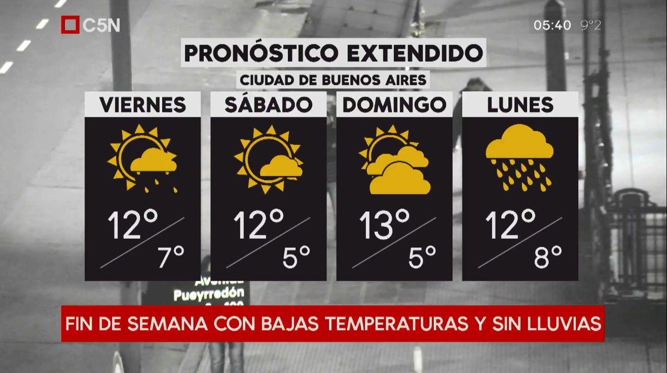 Pronóstico del tiempo extendido del lunes 4 de junio de 2018