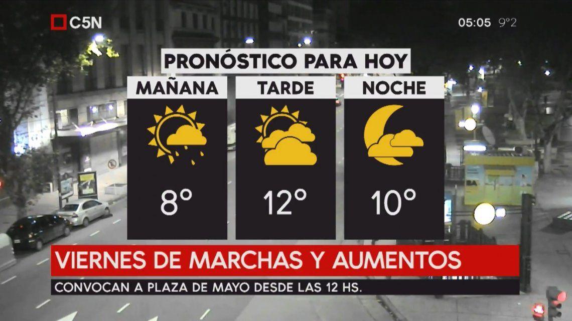 Pronóstico del tiempo del lunes 4 de junio de 2018
